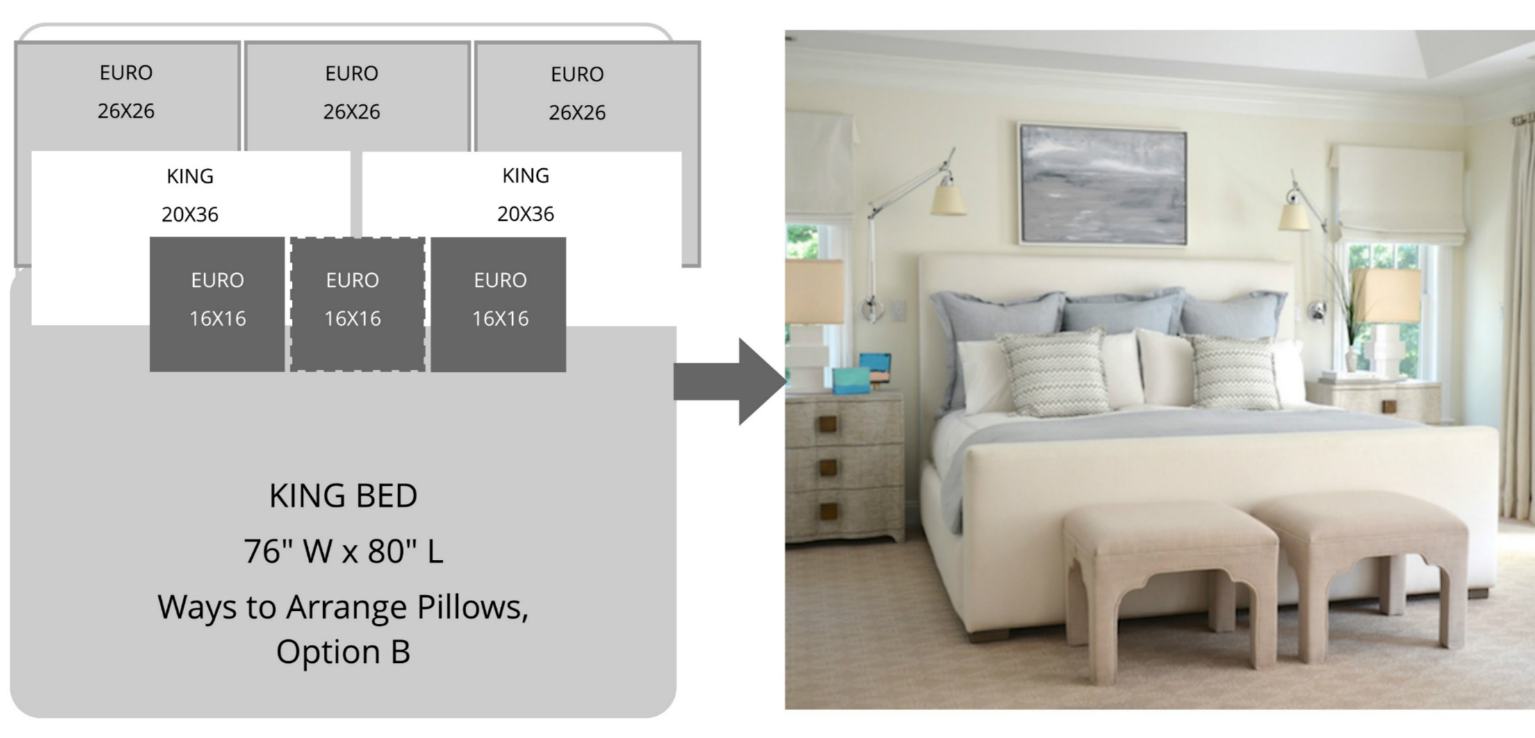 Arrange Pillows On King Size Bed