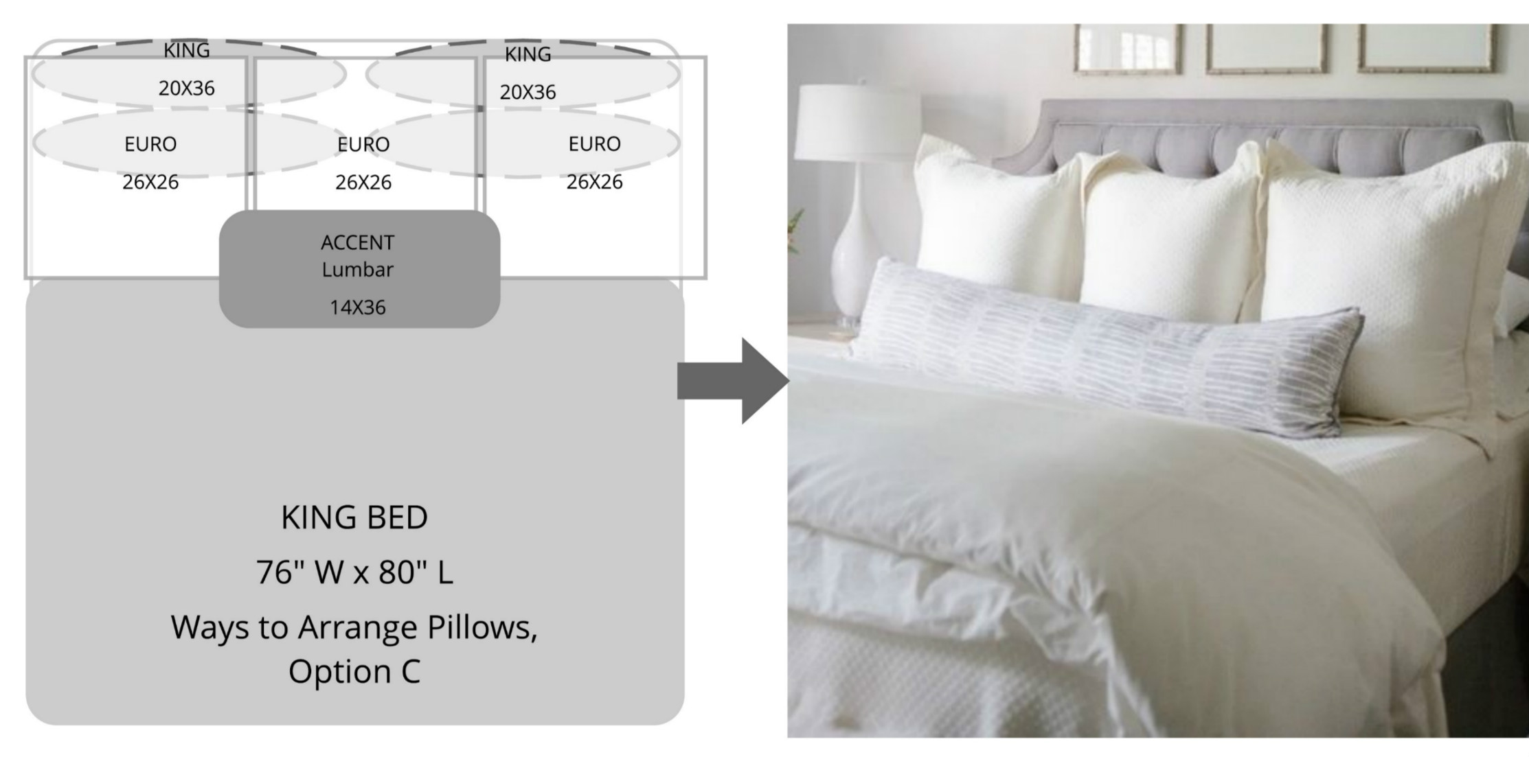 What Size Decorative Pillows For Queen Bed : Ways to Arrange Bed Pillows - Superior Custom Linens