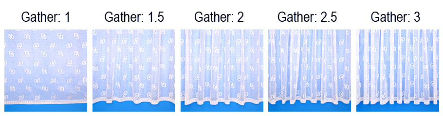 How To Measure And Hang Curtain Dry, Curtain Panel Width